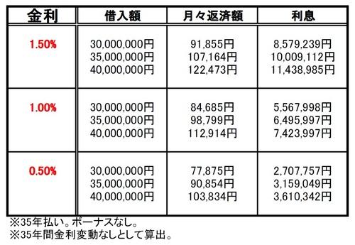 2017.08.21.返済と利息.jpg