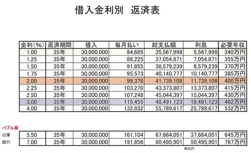 2017.12.21.借入金離別 返済表.jpg