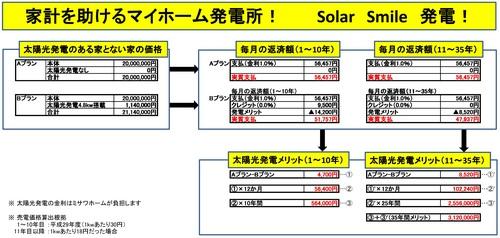 2018.01.31.ソーラースマイル発電 太陽光.jpg