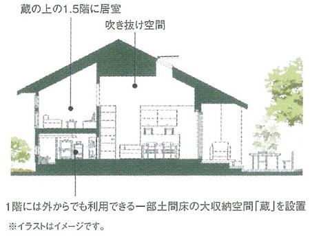 平屋蔵イメージ.jpg
