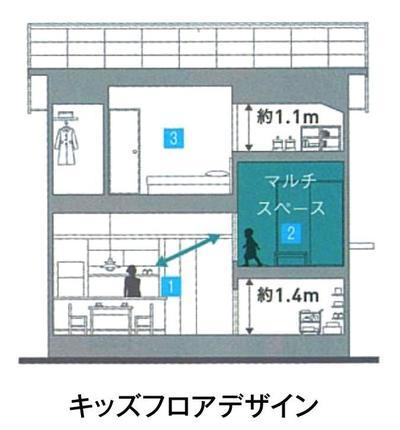 キッズフロアデザイン.jpg
